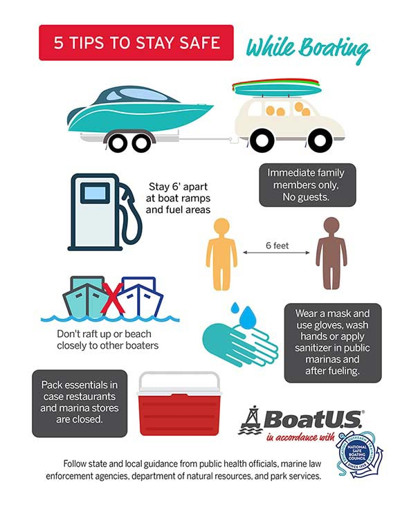 5 Tips to Stay Safe While Boating
