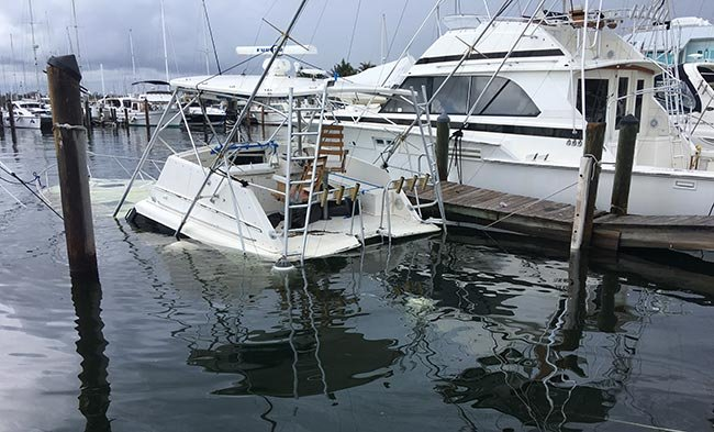 Avoid that Sinking Feeling | BoatUS