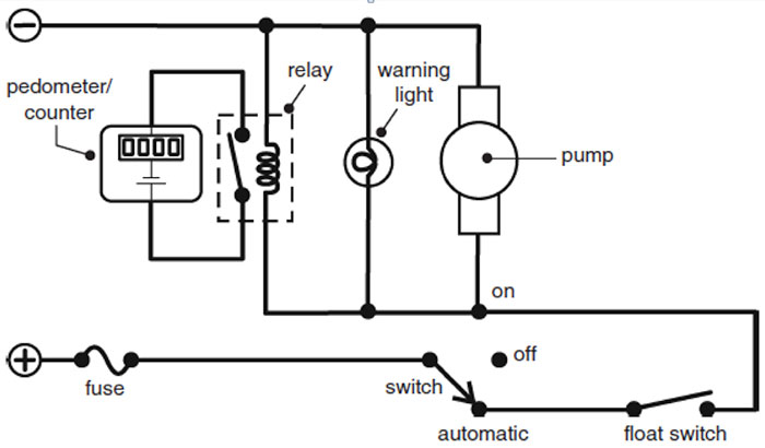Wiring warning light and bilge counter diagram