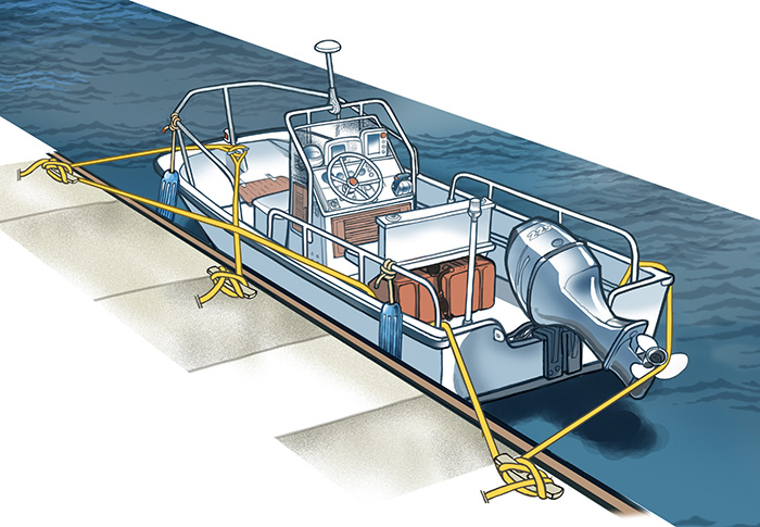 Illustration of a Boat with Lines Tied Incorrectly Alongside Dock