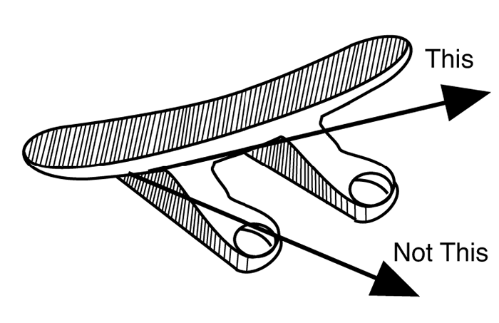 Illustration of a cleat with correct and incorrect line angle
