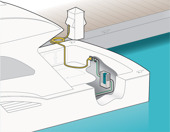 Graphic of an Isolation Transformer on a Boat Plugged into a Dock