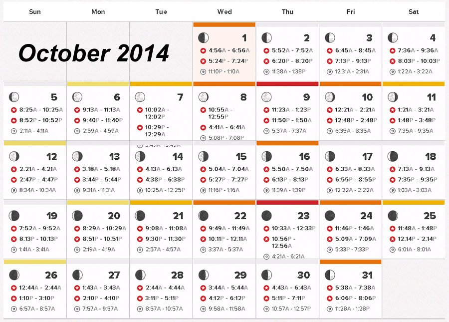 Lunar fishing calendar 2015 search results calendar 2015 for Lunar fishing times