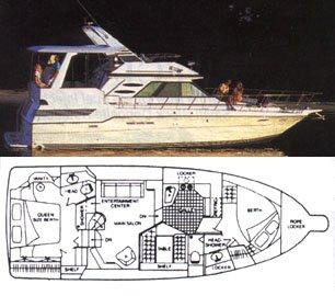 BoatUS - Boat Reviews - Sea Ray 440 Aft Cabin Motor Yacht