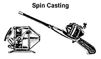 Drawing of a spin casting reel