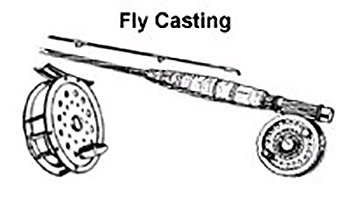 Types Of Rods And Reels Fishing Boatus