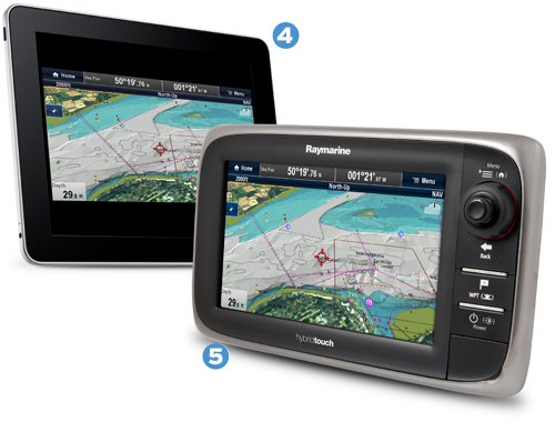 Photo of Raymarine's e7 and Apple's iPad