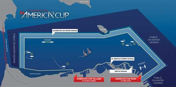 Illustration of America's Cup course layout