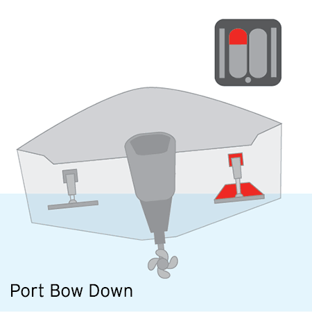 Port bow down illustration