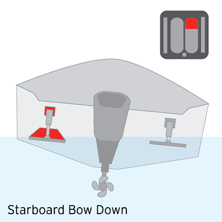 Starboard bow down illustration
