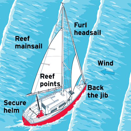 Sailboat heave to illustration