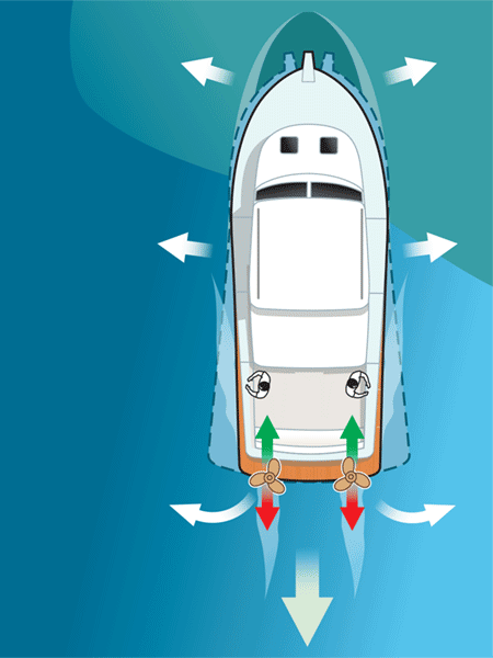 Powering off bottom with dual engines illustration