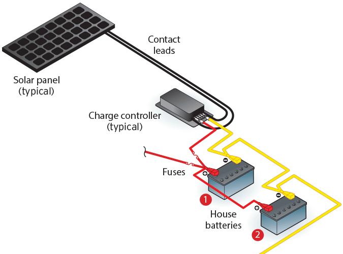 commercial solar wiring diagram  | 675 x 951