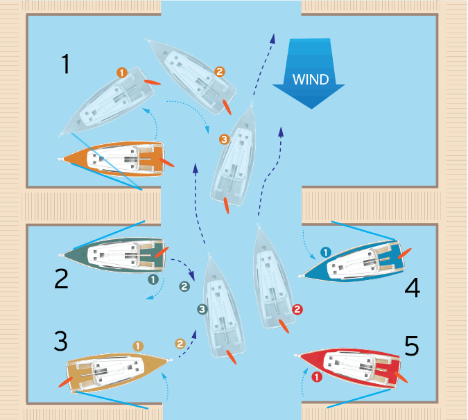 5 ways to leave a slip in the wind