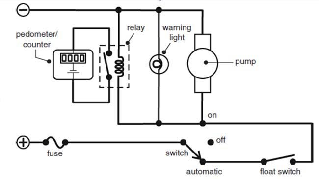 manual bilge pump wiring diagram