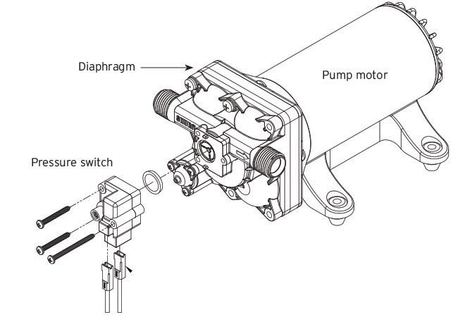 Pressure switch illustration