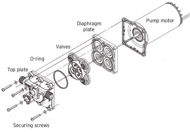 Valves and diaphragms illustration