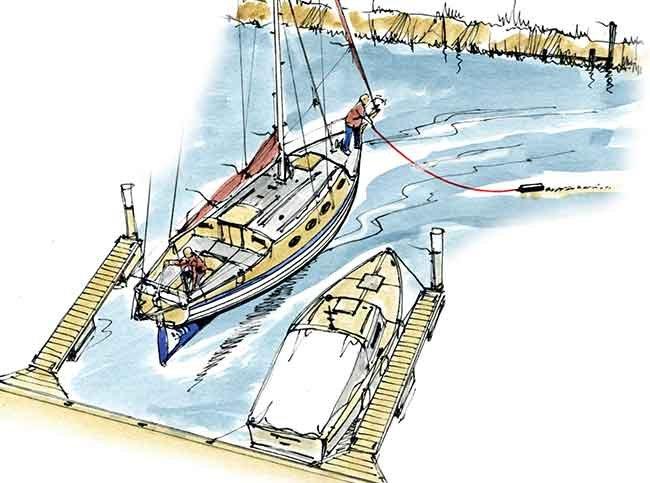 8f7e8041f109 Anchor Maneuvers - BoatUS Magazine