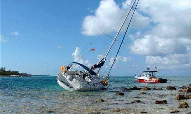 Sailboat ungrounding
