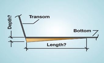 Illustration of how to determine the length and depth of the transverse wedge