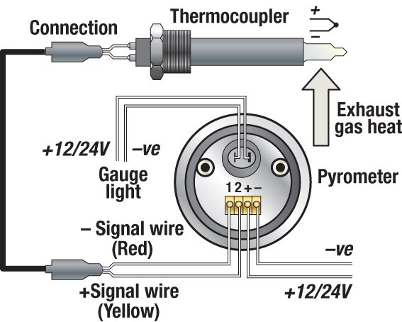 troubleshooting boat gauges and meters boatus magazine exhaust temperature meter circuit illustration