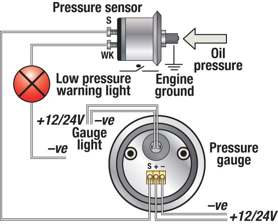 oil pressure meter circuit illustration