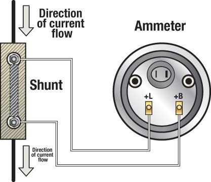 Troubleshooting boat gauges and meters boatus magazine shunt ammeter meter connection illustration freerunsca Choice Image