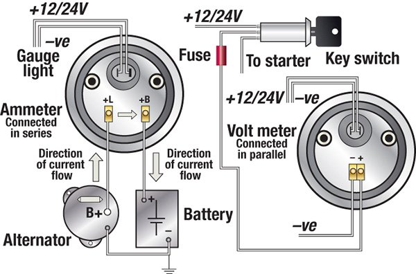 boat ammeter wiring diagram basic guide wiring diagram \u2022 ignition box wiring diagram troubleshooting boat gauges and meters boatus magazine rh boatus com ammeter circuit simple ammeter wiring diagram