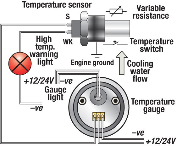 troubleshooting boat gauges and meters boatus magazine Voltage Regulator Wiring Diagram water temperature meter circuit illustration