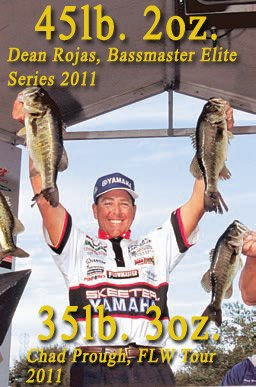 Photo of heaviest single-day weight record for a five-bass limit in tournament fishing