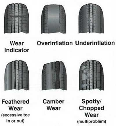 Tire Wear Patterns >> 11 Things To Know About Boat Trailer Tires - Trailering - BoatUS Magazine