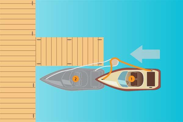 Illustration of getting one line over the dock piling
