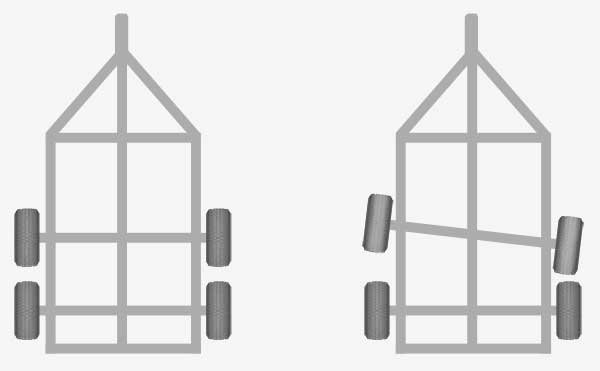 Poor trailer axle alignment illustration