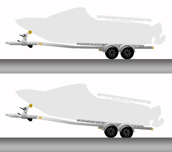 Trailer tires overloaded illustration