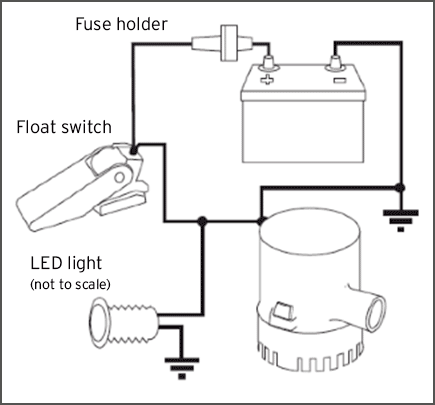 Installing A Bilge Pump Light on electrical plug wiring