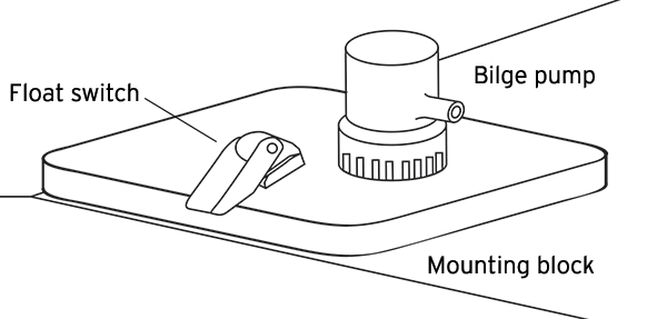 Bilge pump switch illustration