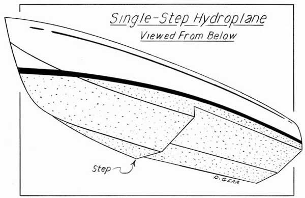 Illustration of Single-Step Hydroplane