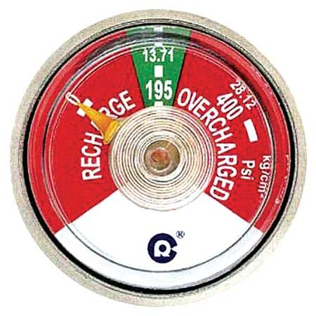 Photo of a fire extinguisher pressure gauge