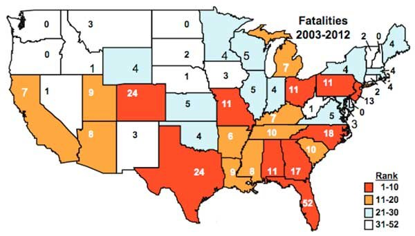 Chart: Lightning Fatalities By State, 1959-2012