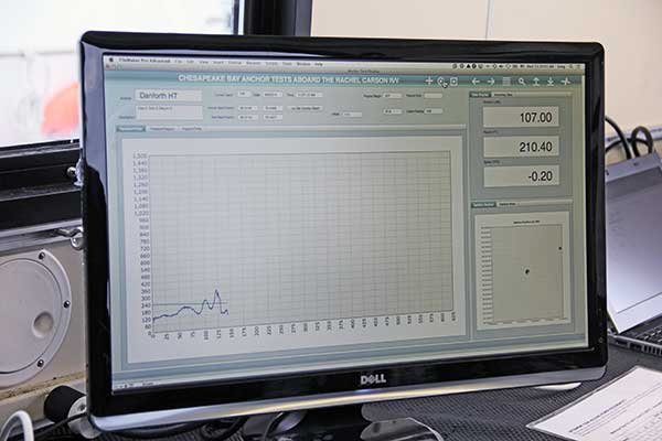 Photo of real-time monitoring of anchor test